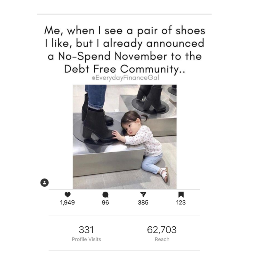 Instagram Statistics From The Week I Reached 10k Followers